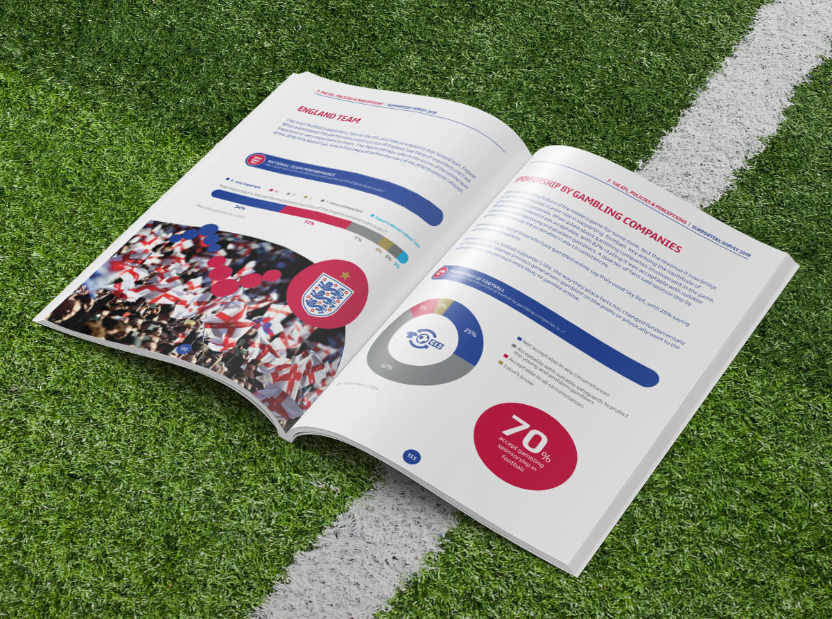 EFL Supporters Survey Report Inside Spread 2